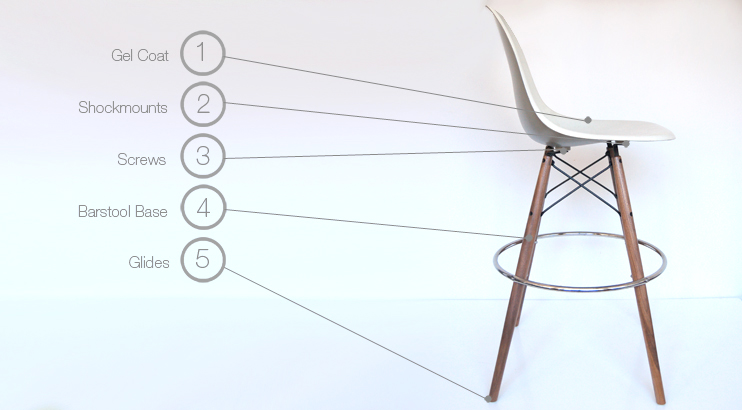 Eames Barstool And Counterstool Parts